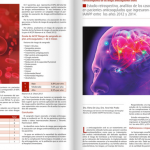 Publicaciones Científicas – Noviembre 2015